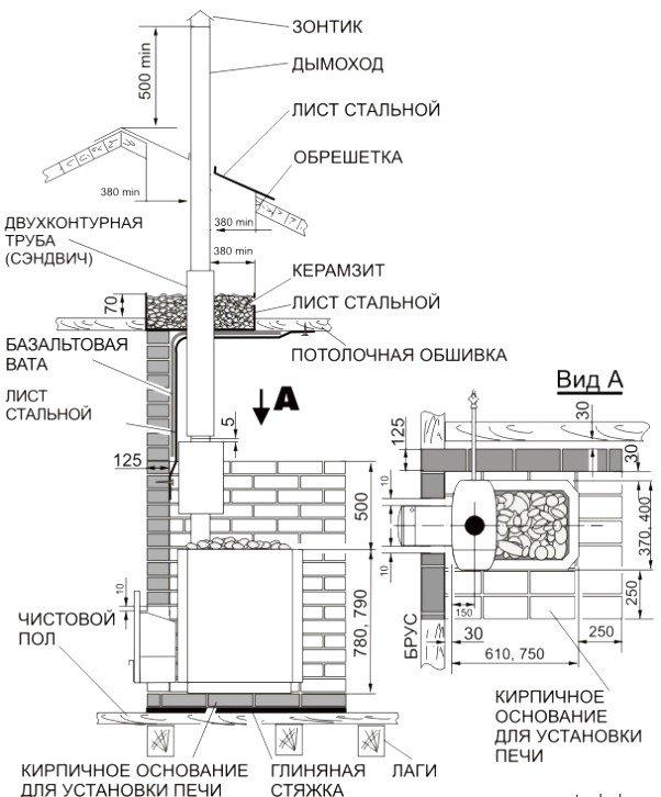 Схему установки печи на