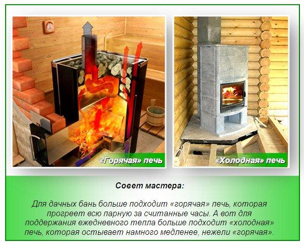 """""""Холодные"""" и """"горячие"""" печи для бани: плюсы и минусы"""