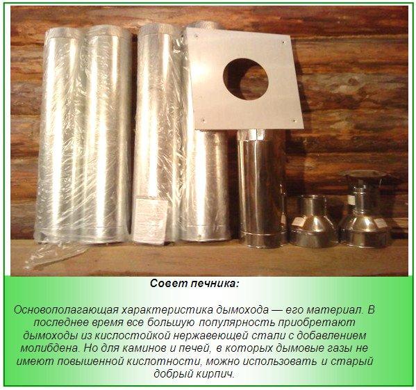 Как выбрать дымоход и дымовые трубы для камина или