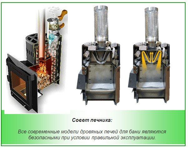 установка газовой печи