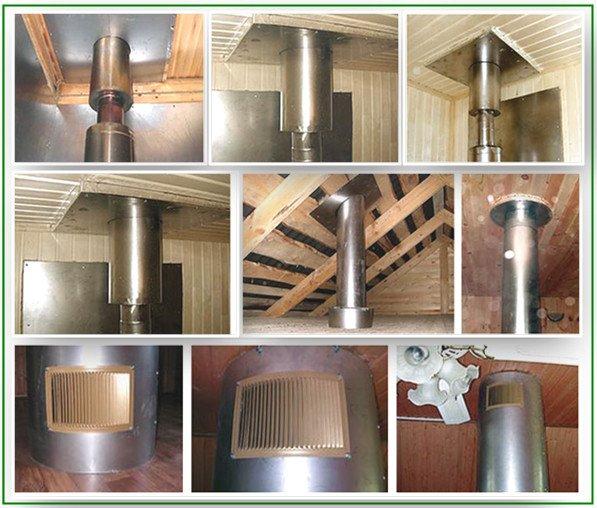 Правильная пожаробезопасная защита трубы в бане