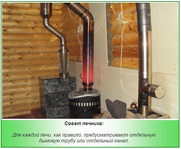 Огнеупорный материал для обмотки трубы