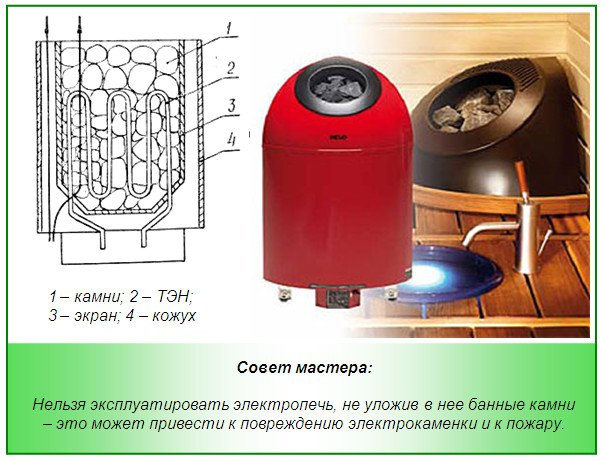 Электрическая каменка для бани своими руками