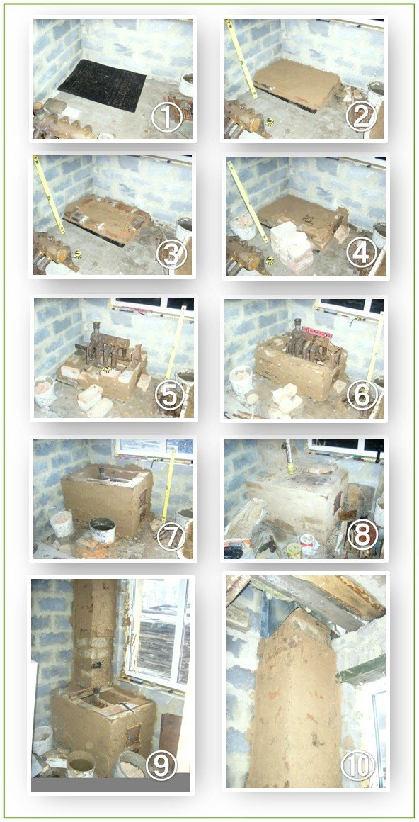 Как построить печь с котлом