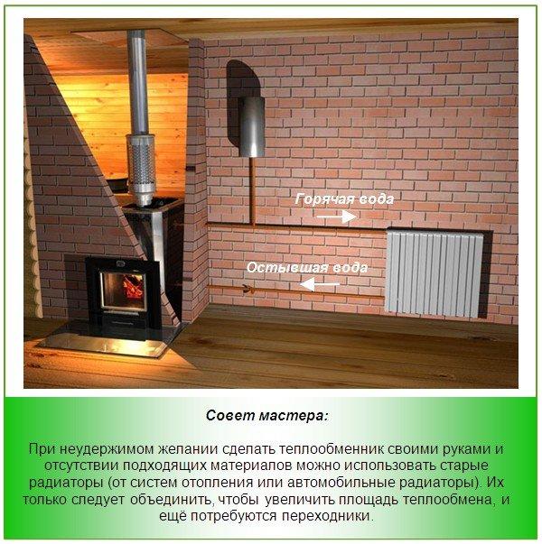 Печное отопление с теплообменником камаз 6520 схема демонтажа масляного теплообменника