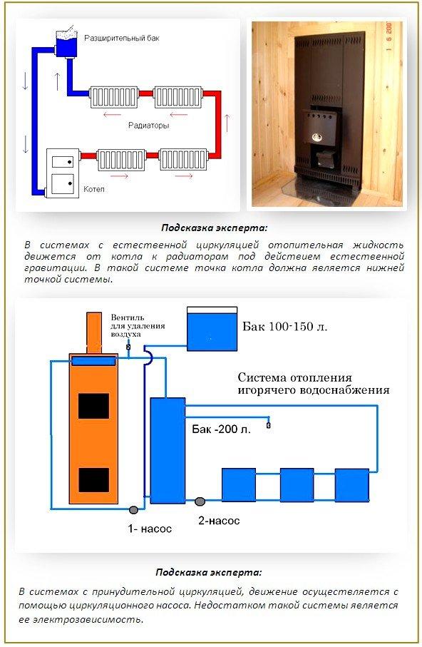 Газовый котел для бани чертежи 126