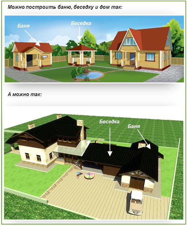 Сравнение проектов постройки бани, дома и беседки