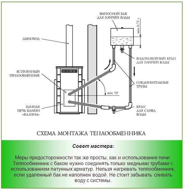 Конструкция v-образный теплообменника теплообменник 800 тнг чертеж