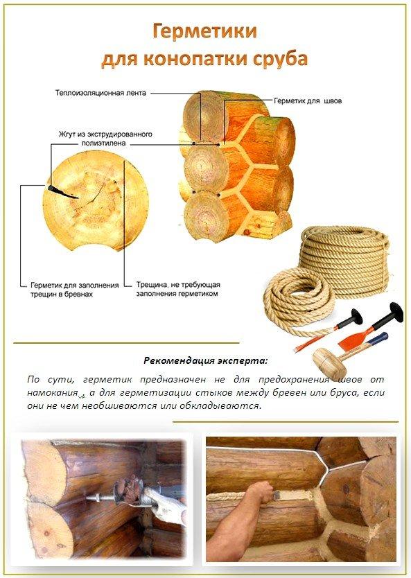 Герметики для сруба