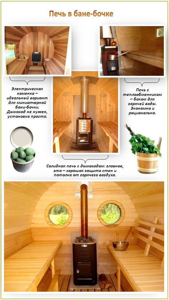 Как изготовить баню бочку