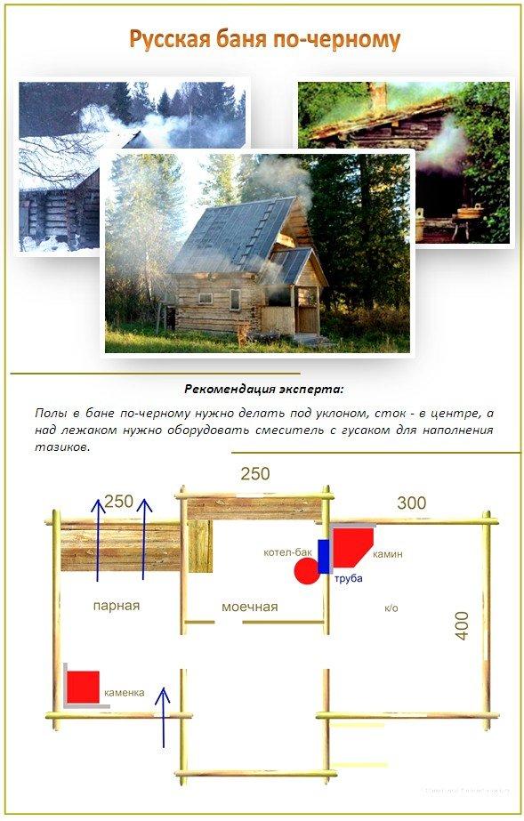 фоточки и видеоролики крупным планом русские деревня баня