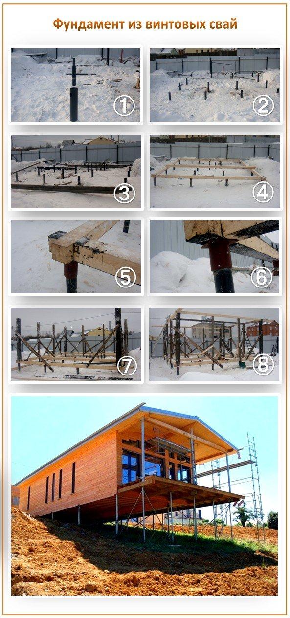 Фундамент из винтовых свай - пошаговая инструкция