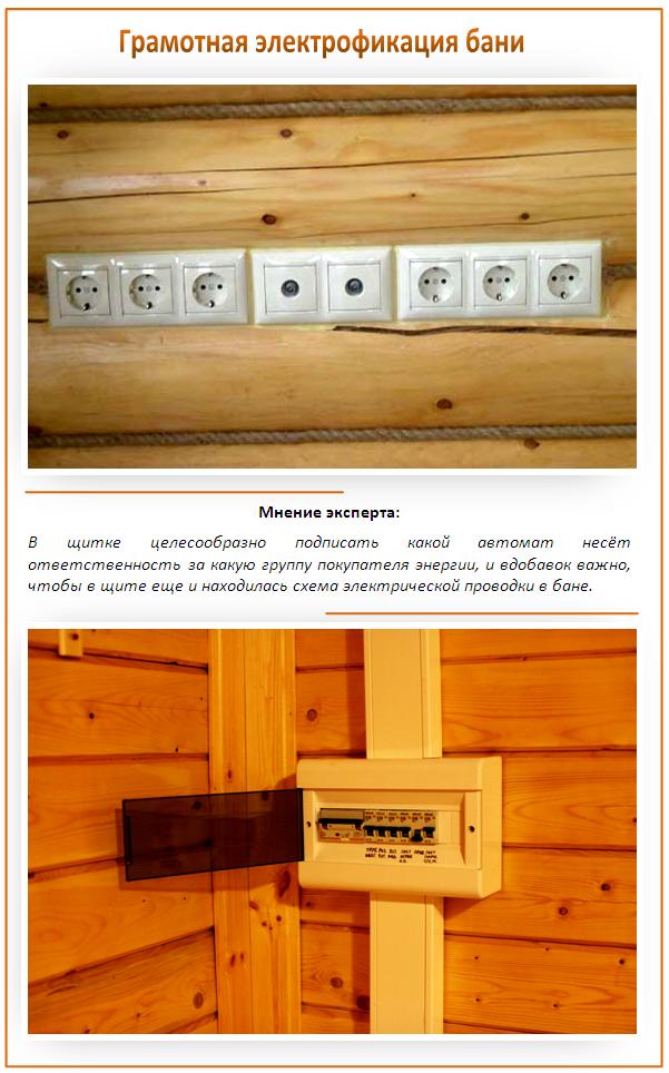 Схема электропроводки в бане: главное - безопасность!