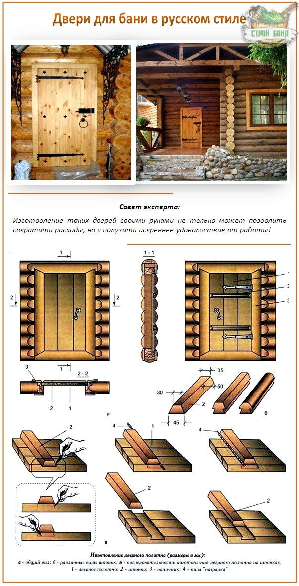Как правильно сделать двери в баню своими руками