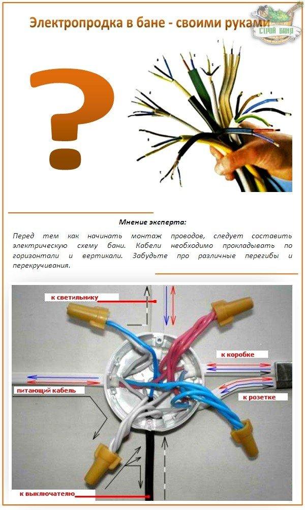 Схема электропроводки в бане: