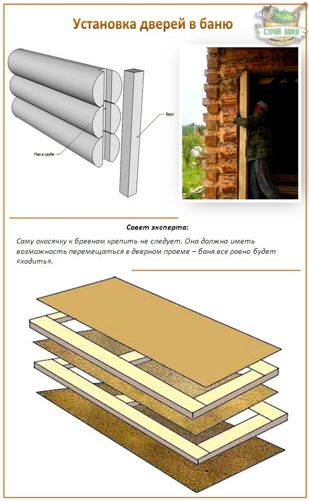 Изготовление двери для бани своими руками 37