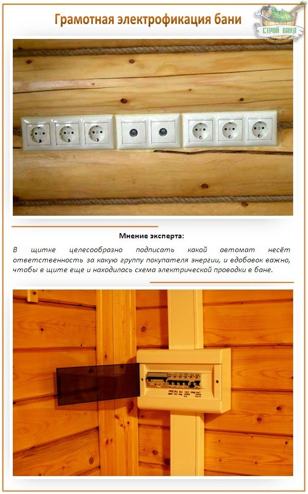 Электрификация бани