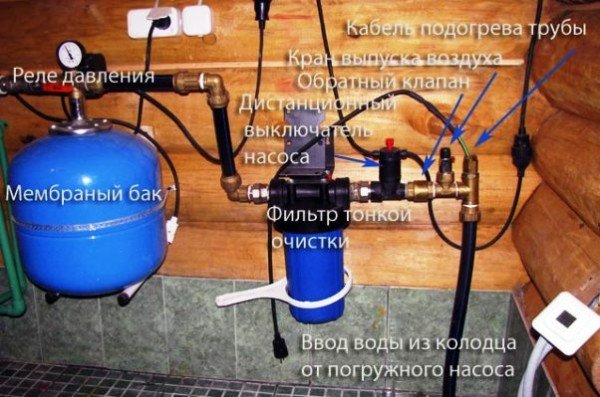 Водоснабжение дачи от колодца