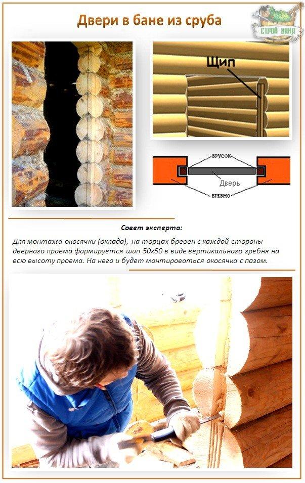 Двери для бани из сруба