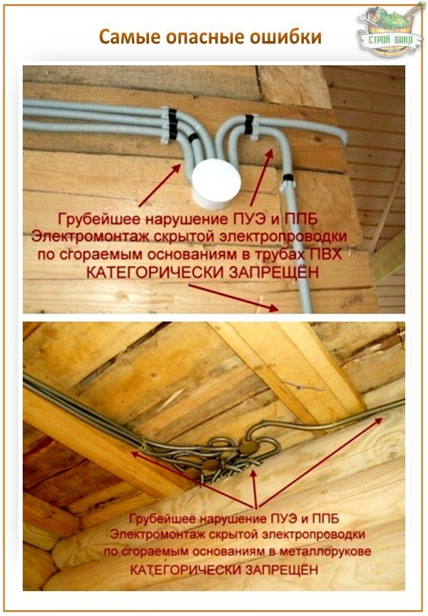 Монтаж электропроводки в бане