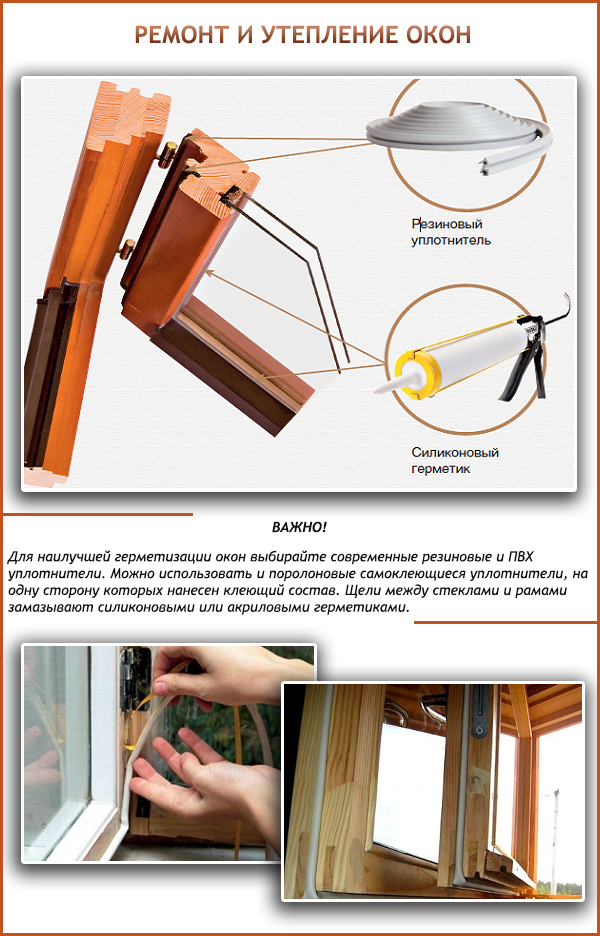 Ремонт деревянных окон своими руками