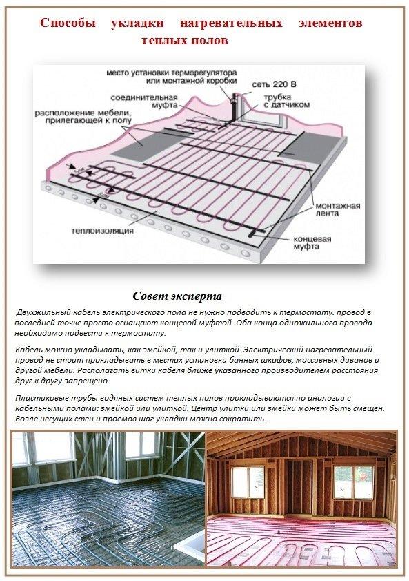 Электрический и водяной теплые полы в бане