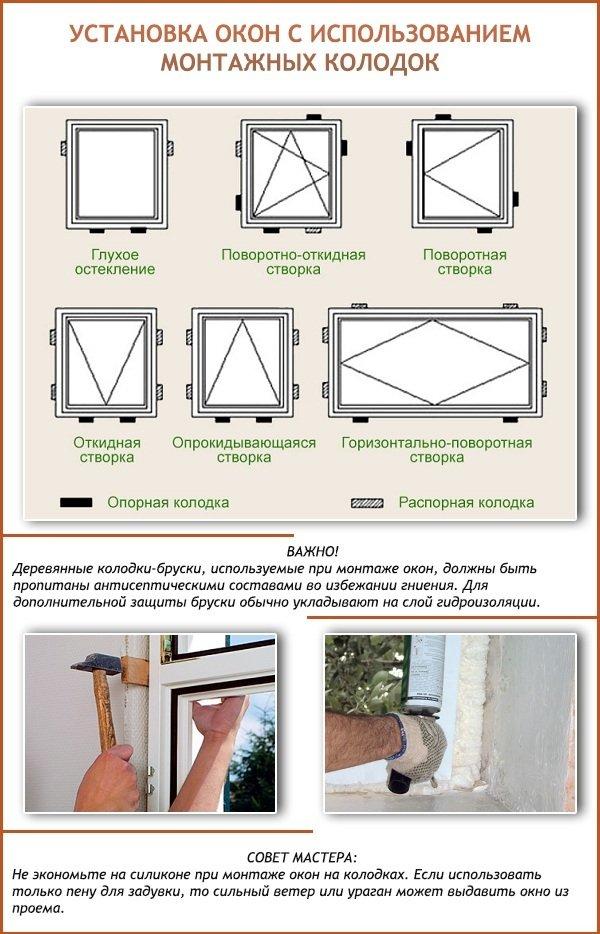 Инструкция по установке деревянных окон