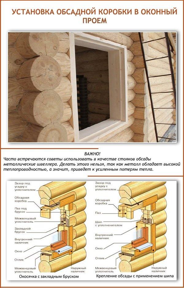 Montáž dverí a okien vo vani