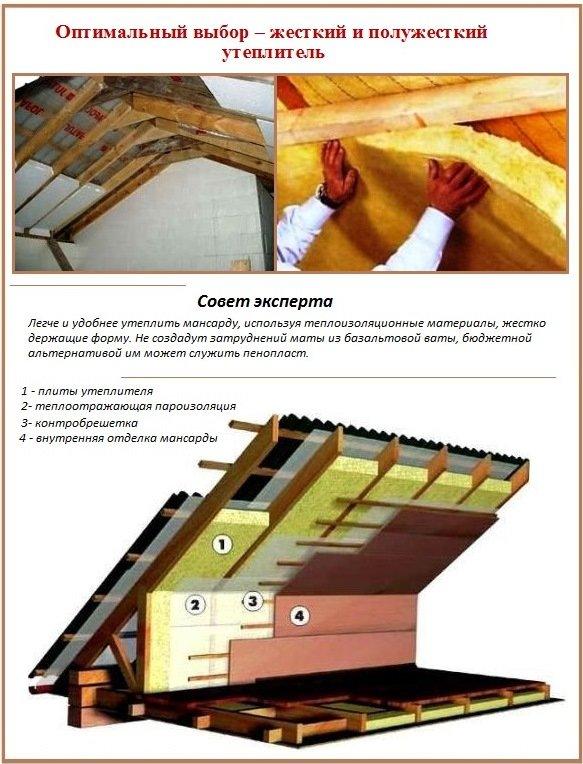 Утепление мансарды изнутри если крыша уже покрыта своими руками 33
