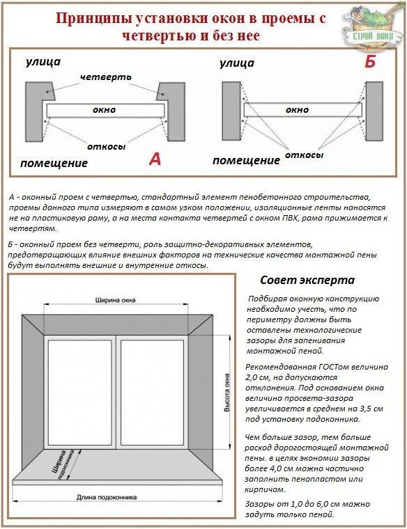 Как вставить пластиковое окно своими руками в деревянном доме