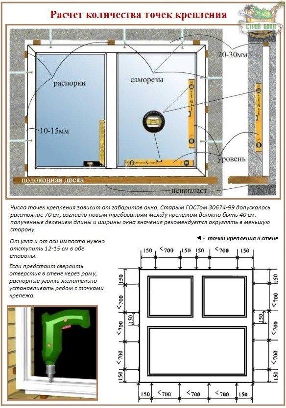 Монтаж окна пластикового инструкция