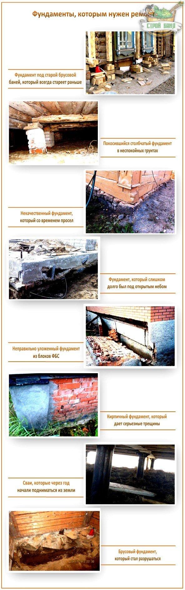 Причины ремонта фундамента