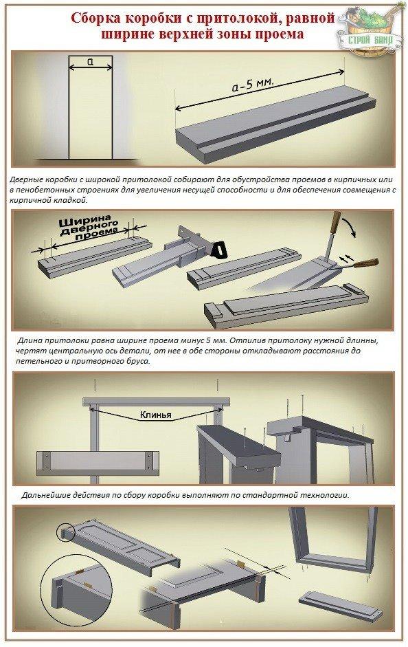 Гост Инструкция По Эксплуатации Деревянных Межкомнатных Дверей