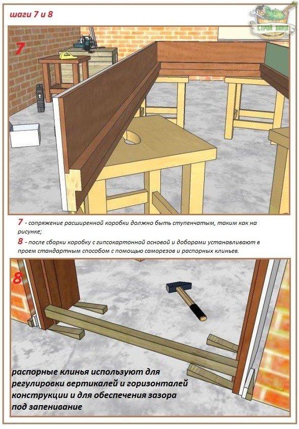 Двери межкомнатные установка инструкция