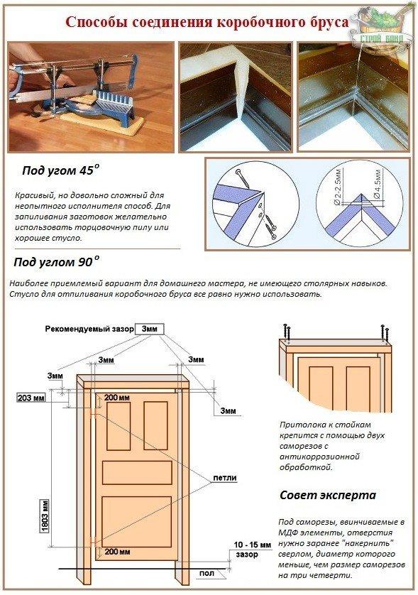 Как установить двери из мдф своими руками 148