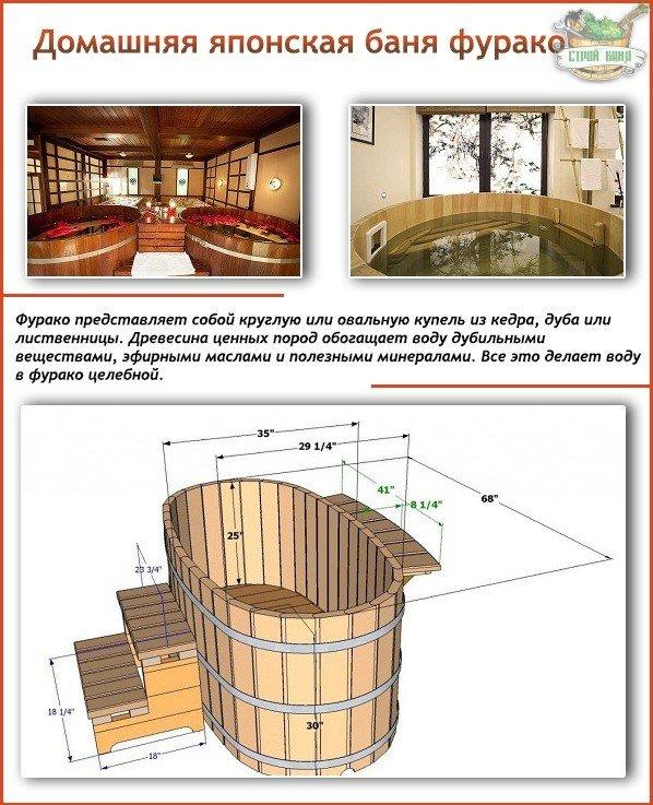 Домашняя японская баня фурако