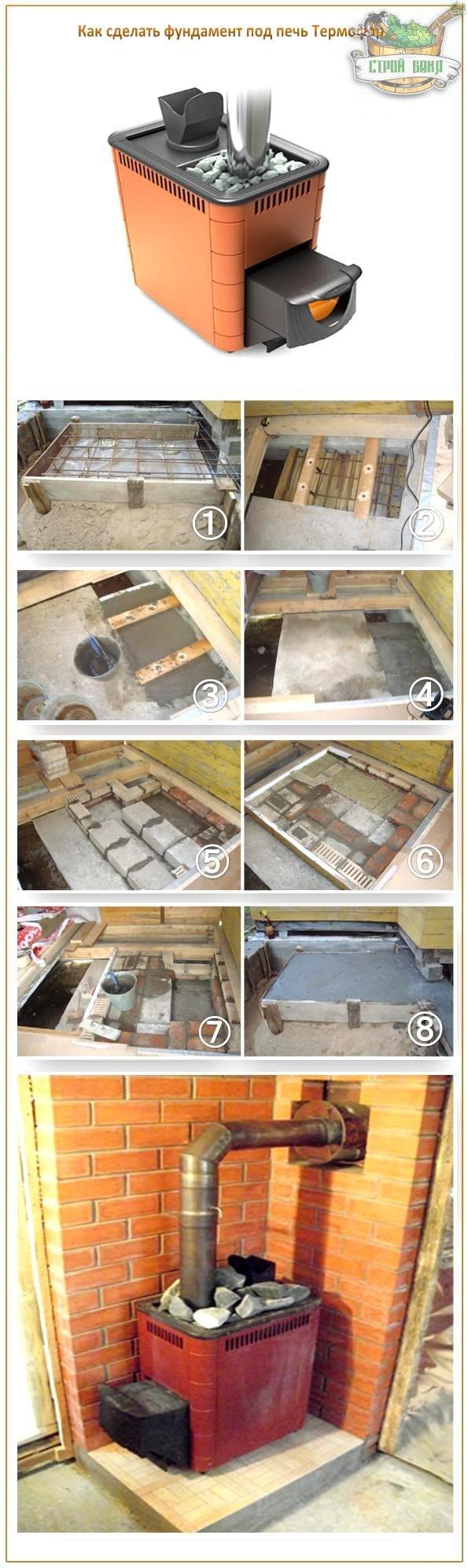 Фундамент под печь Термофор