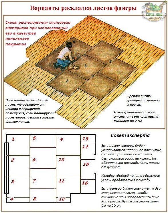 Как выровнять старый деревянный пол