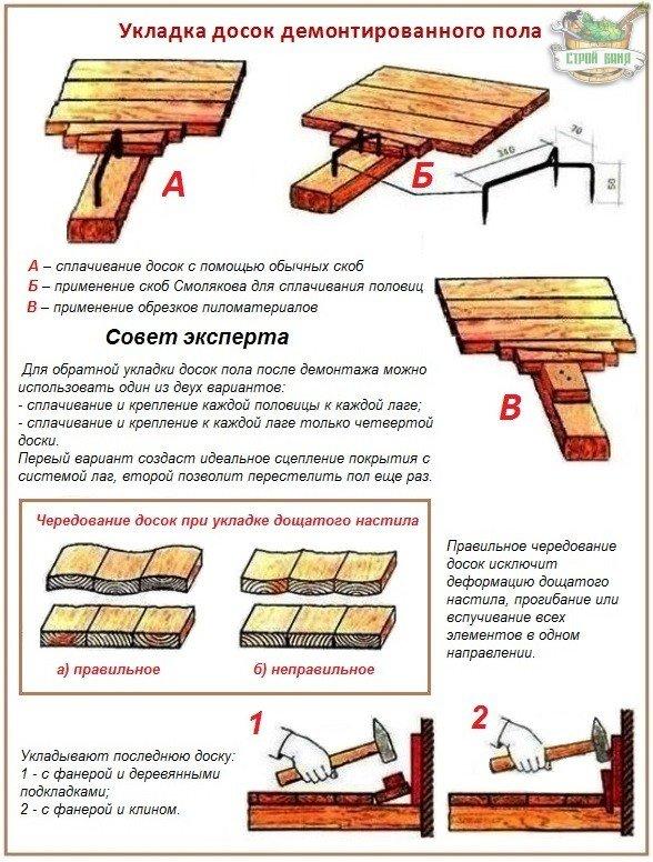 Как уложить чистовой деревянных пол после ремонта