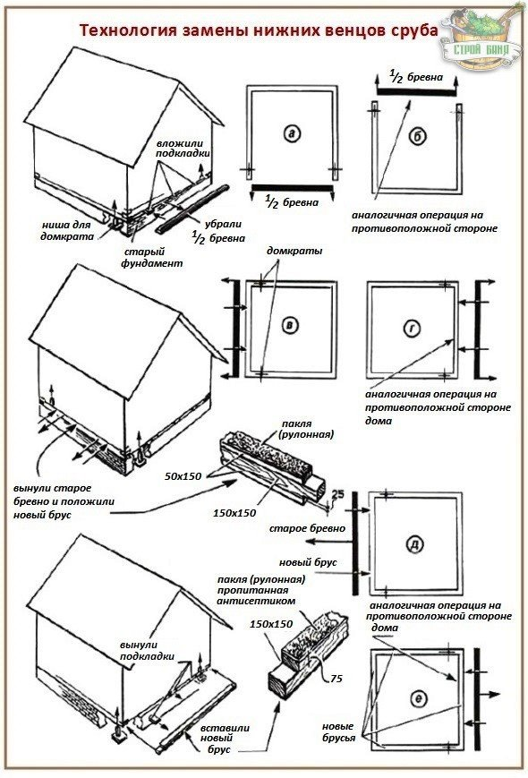 Ремонт деревянного пола с заменой нижних венцов сруба
