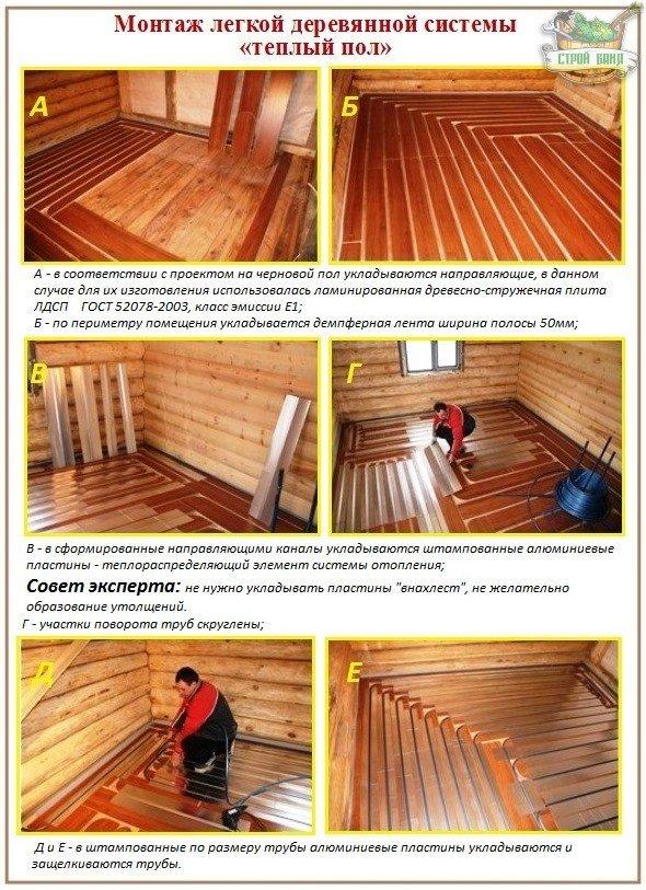 Теплый пол уложим по деревянным лагам