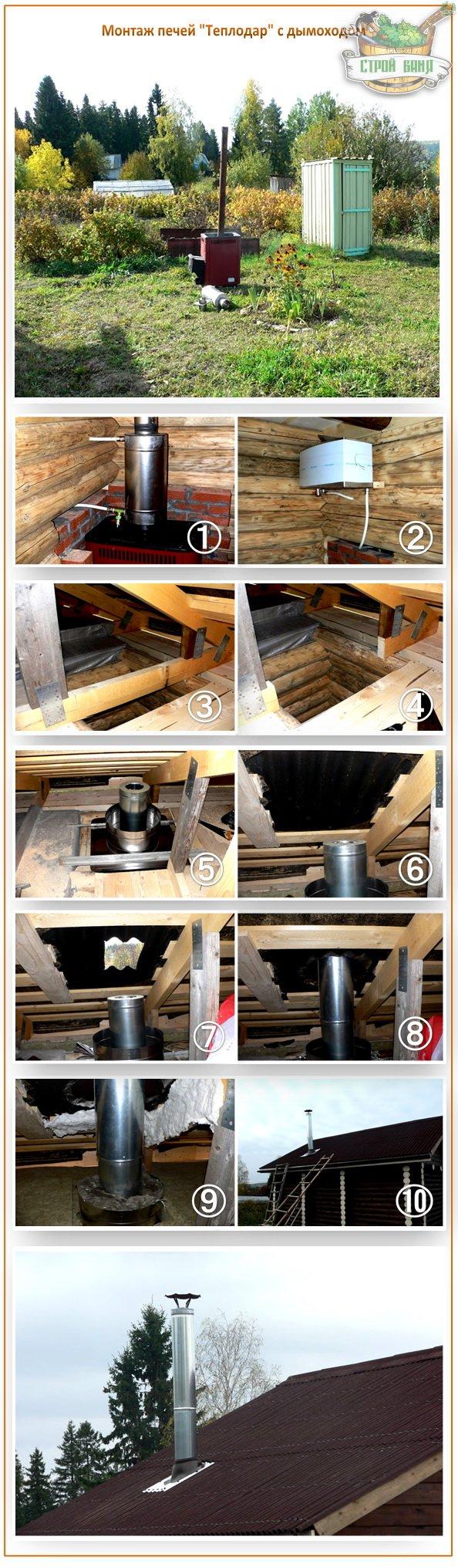 печь отопительная теплодар топ 140 инструкция