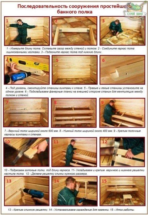 Как своими руками сделать полки в сауну