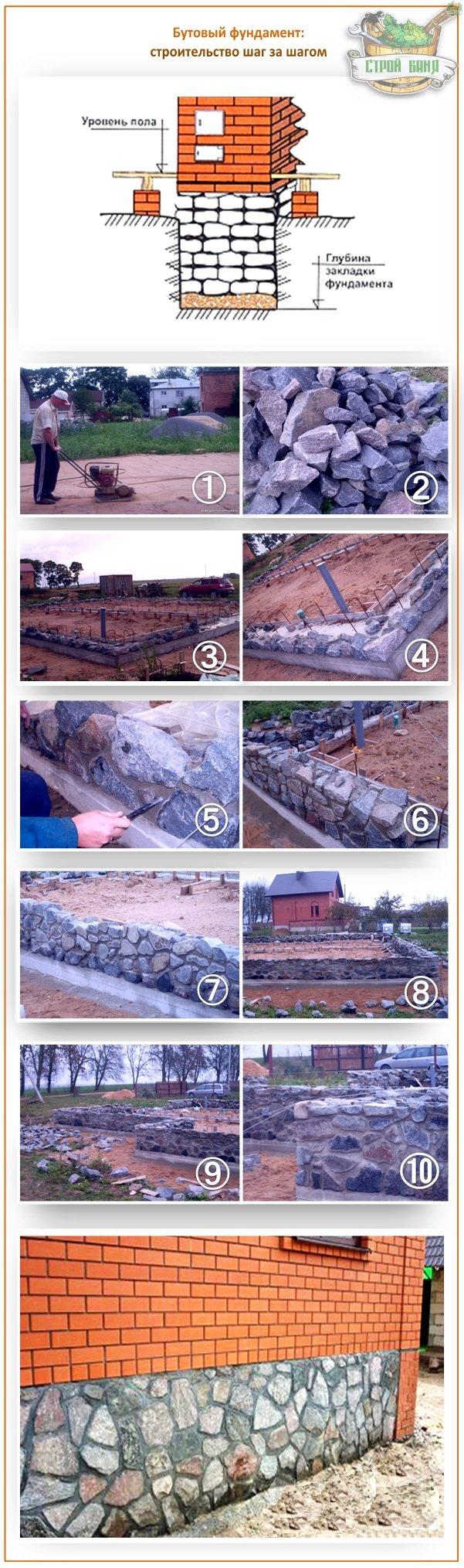 Как построить фундамент из бутового камня