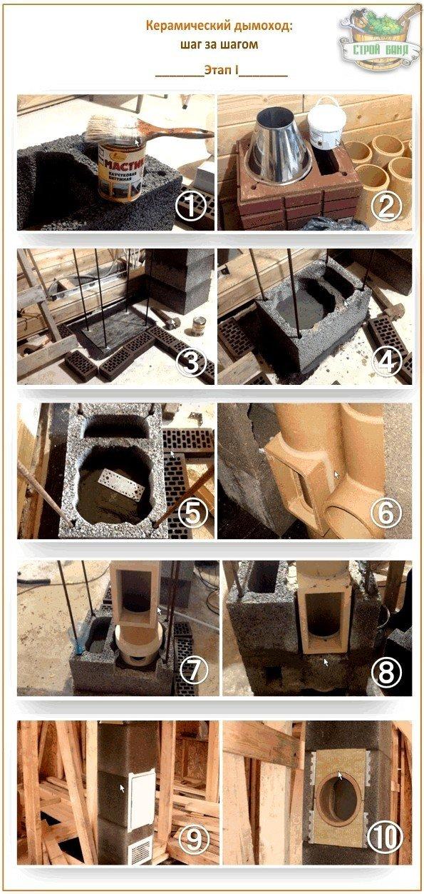 Установка керамического дымохода