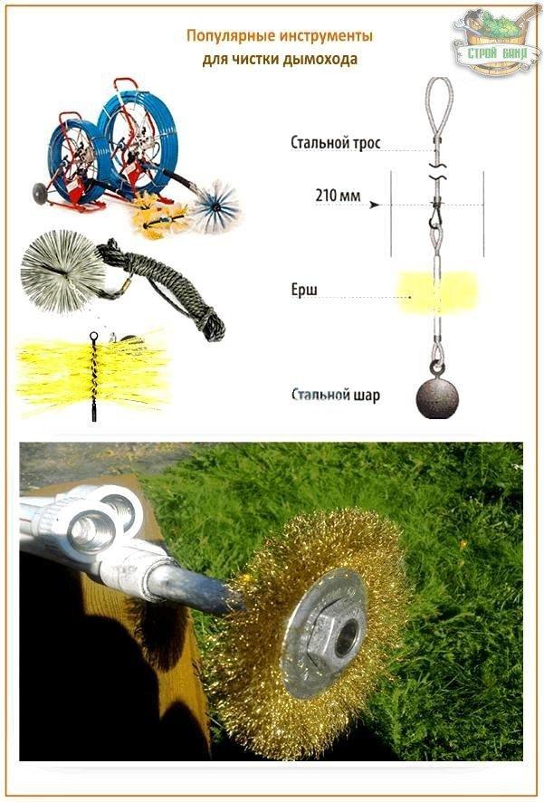 Трубы для дымохода: какую трубу выбрать и какая лучше?
