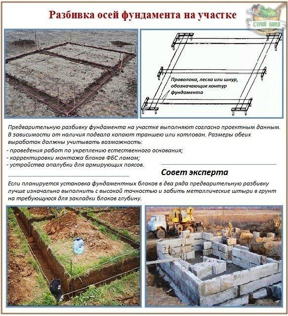 Разбивка и размеры бетонных блоков для фундамента