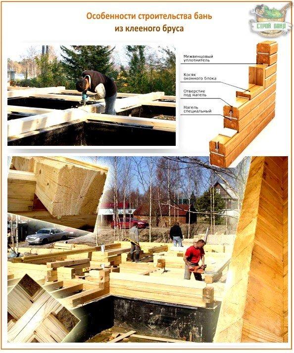 Тонкости строительства бань из клееного бруса