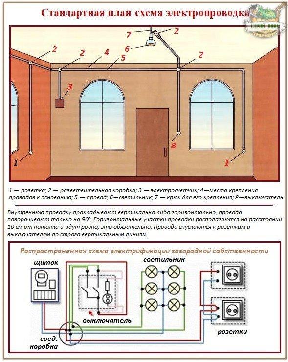 Схема подключения выключающего