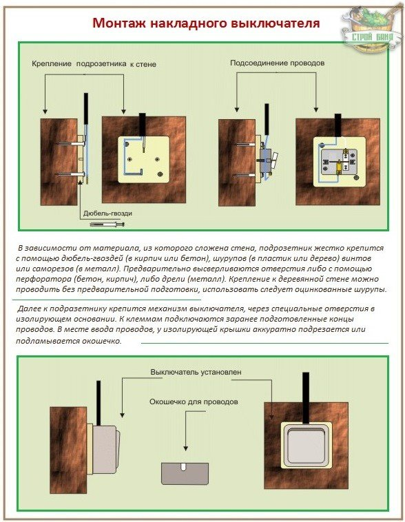 Установка и подсоединение выключателя света